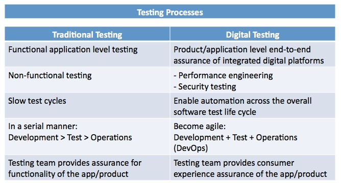 DigitalSoftwareTesting-Mastek.jpg